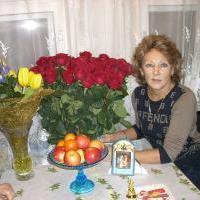 Шурыгина Елена Васильевна