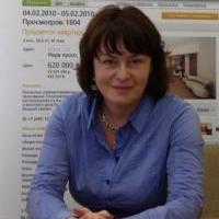 Прижбилова Светлана