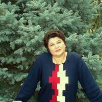 Мятежина Нонна Александровна