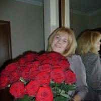 Кислюк Анна Сергеевна