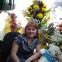 Сказкина Елена Николаевна