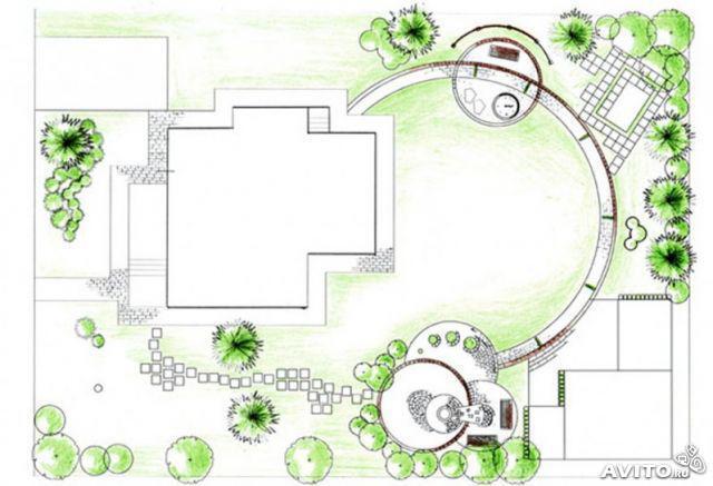 Ландшафтный дизайн проект участка в 4 сотки
