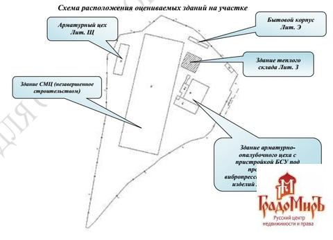 Продается Ресторан / кафе, Никольское г, 924м2 - Фото 1