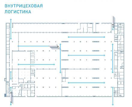 """Производственный блок в Индустриальном парке """"Ока"""" - Фото 5"""