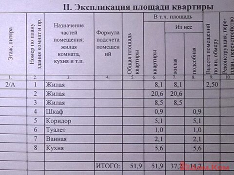 Продажа квартиры, Хабаровск, Ул. Запарина - Фото 3