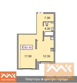 Продажа квартиры, м. Петроградская, Медиков пр-кт. - Фото 1