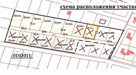 Продаётся участок под застройку дома 6 соток в ст. Раевская - Фото 2