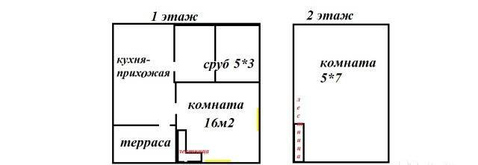 Продажа дома, Нижний Новгород, Ул. Малышевская - Фото 3