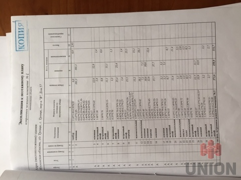 Продажа Помещения свободного назначения в Новой Москве. - Фото 2