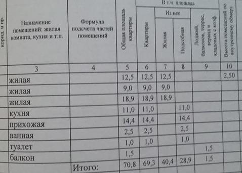 Продажа квартиры, Калуга, Ул. Звездная - Фото 2