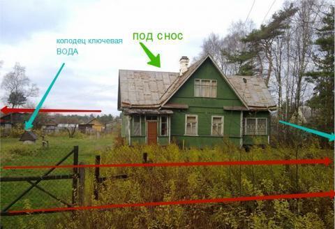 Курортные 24 сотки ИЖС в Белоострове! Вся инфраструктура! - Фото 1