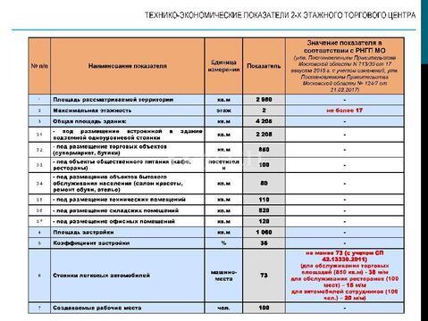 Продажа участка, Одинцово, Красногорское ш. - Фото 4