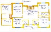 Продам коттедж, Продажа домов и коттеджей Веретенки, Истринский район, ID объекта - 502744473 - Фото 14
