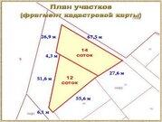 Участок 26 соток для ИЖС, Солнечногорский район, 36 км от МКАД - Фото 2