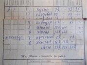 Продажа дома, Ахтырский, Пер. промысловый улица, Абинский район - Фото 2