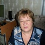 Палатова Татьяна Федоровна