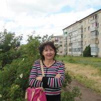 Миронова Людмила Викторовна
