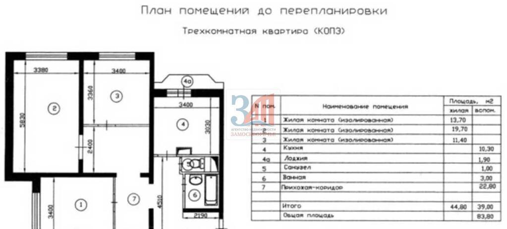 Продажа квартир в москве без посредников, объявления вторичк.
