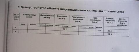 Гагарина 20 кирельское камско-устьинский район хорошее предложение - Фото 5