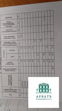 Объявление №56303529: Продаю 3 комн. квартиру. Калининград, ул. Эпроновская, 21,