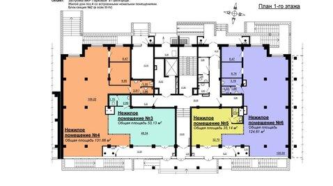 Коммерческое помещение, центр города, первая линия, новый дом - Фото 1