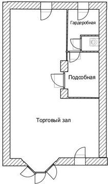 Торговое помещение по адресу ул. Свердлова 32 - Фото 4