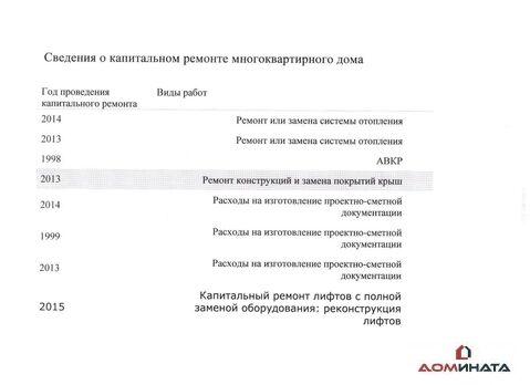Продажа квартиры, м. Гостиный Двор, Малая Садовая ул. - Фото 4