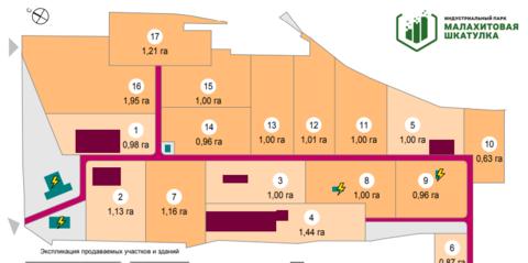 Продажа земельных участков в индустриальном парке - Фото 4