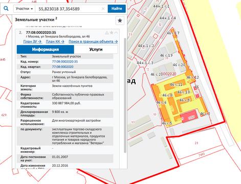 Продажа арендный бизнес - Торгово-складской комплекс в Митино - Фото 4