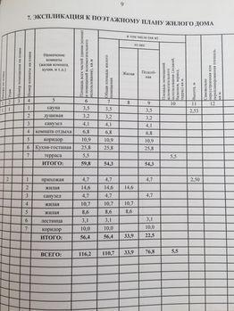 Продажа таунхауса, Петрозаводск, Ул. Речная - Фото 2