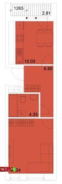 Продажа однокомнатная квартира 36.9м2 в ЖК Квартал Новаторов секция б - Фото 1