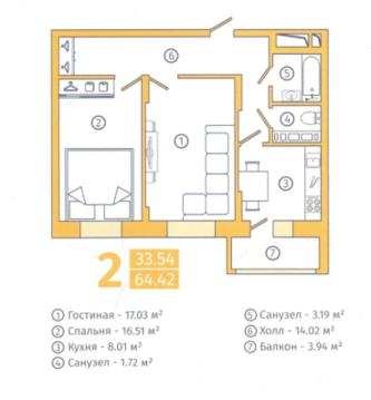 Продажа квартир в новостройке - Фото 3