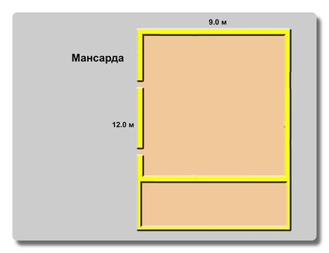 Дом, участок, Можайский, Дудергофские высоты - Фото 3