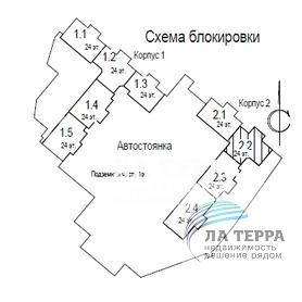"""Продажа 2-х комнатной квартиры в ЖК """"Изумрудные холмы"""" - Фото 2"""