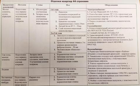 1-комнатная квартира в Щедрино 35,9 1250000 руб. - Фото 4