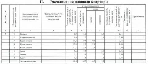 Продажа квартиры, Иркутск, Ул. Красных Мадьяр - Фото 4