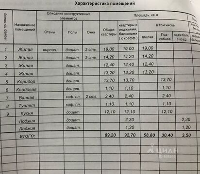 Продажа квартиры, Чебоксары, Улица Тимофея Кривова - Фото 2