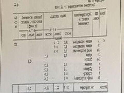 Продажа квартиры, м. Профсоюзная, Ул. Вавилова - Фото 3