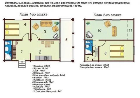 2 уровневая квартира в Сочи на Мамайке с евроремонтом - Фото 2