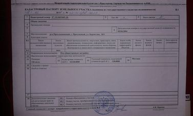 Продажа псн, Прохладный, Прохладненский район, Ул. Боронтова - Фото 2