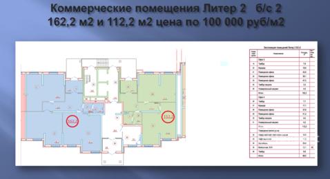 Продажа псн, Краснодар, Ул. Старокубанская - Фото 2