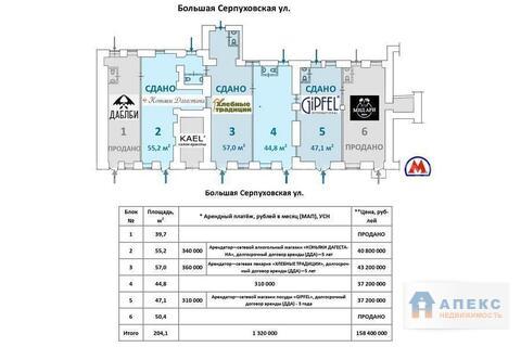 Аренда помещения пл. 45 м2 под магазин, аптеку, м. Серпуховская в . - Фото 4