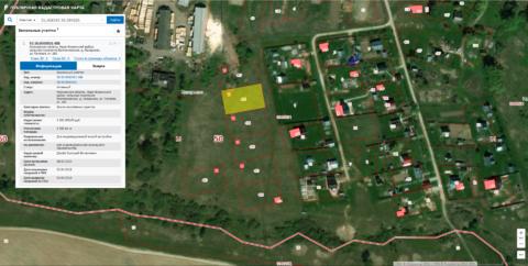 Участок ИЖС в Наро-Фоминском районе - Фото 2