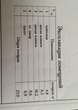 Продам 2-х комнатную кгт ул. Новолучанская д. 26 - Фото 2
