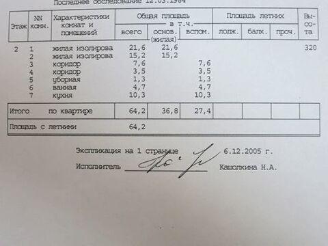 Продажа квартиры, м. Волжская, Ул. Кубанская - Фото 1