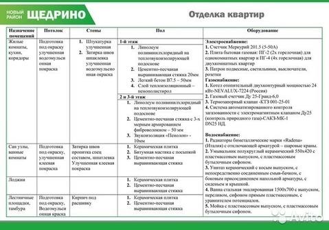 Продается новая 1ка на Московском -пр-те - Фото 2