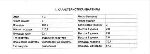 Купить таунхаус на Шимской, дом 58 - Фото 4