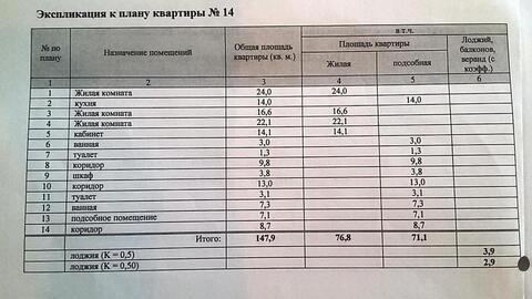 Продажа квартиры, Вологда, Ул. Молодежная - Фото 3