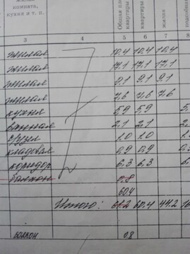 Продажа квартиры, Белгород, Ул. Привольная - Фото 2