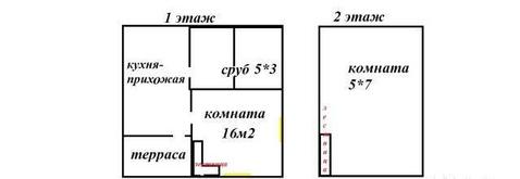 Нижний Новгород, Автозаводский, Малышевская ул, дом на продажу - Фото 3